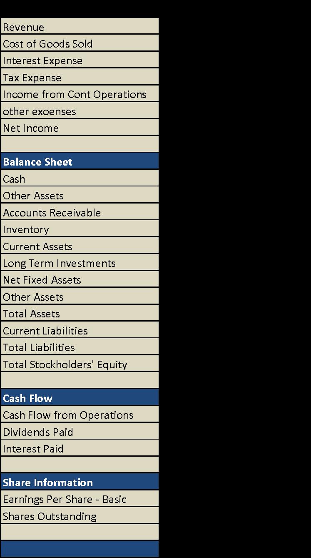 Metals Group Ltd by liquidity ratios