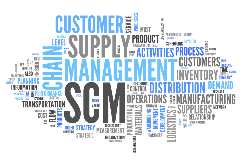 MAN 6920 Supply Chain Management Assignments
